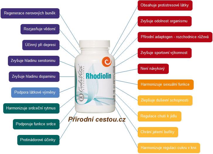 Rhodiolin
